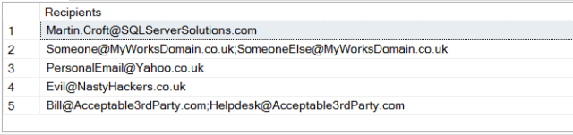 Email Address Example
