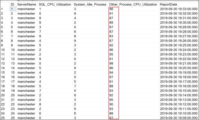 CPU stats-random